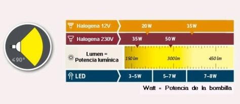 luz-led3
