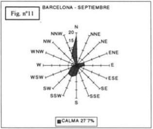viento-barcelona11