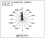 viento-barcelona4