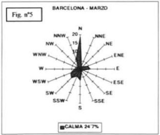viento-barcelona5
