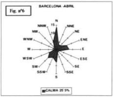 viento-barcelona6