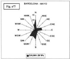 viento-barcelona7